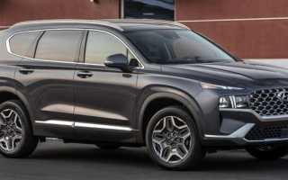 Обзор Hyundai Santa Fe 2019