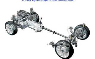 Типы приводов автомобиля