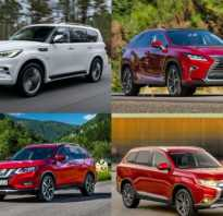 Самые надежные японские машины
