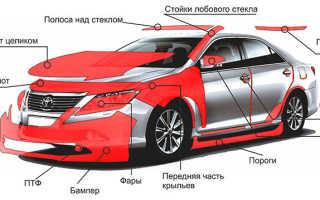 Антигравийная пленка для защиты кузова автомобиля