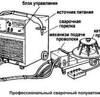 Технология сварки полуавтоматом