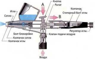 Принцип работы аэрографа
