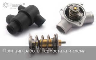 Принцип работы автомобильного термостата и его схема