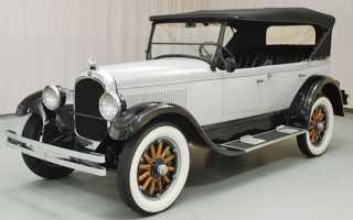 Самые интересные моменты истории бренда Chrysler