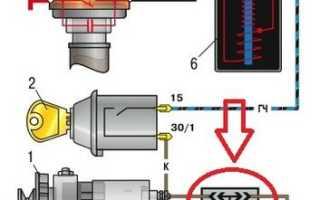 Как правильно выставить зажигание на ВАЗ 2106