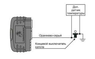 Как на брелке сигнализации Tomahawk 9010 посмотреть температуру двигателя или салона